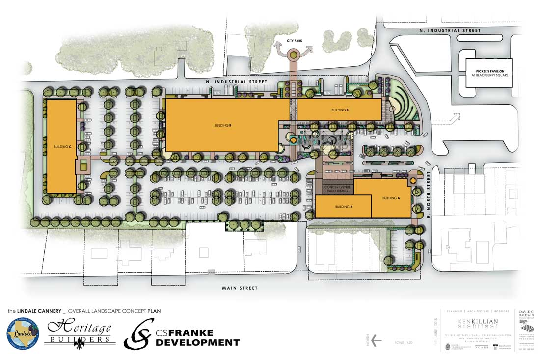 LINDALE CANNERY - Master Plan